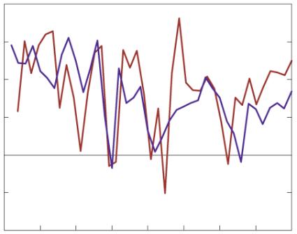 econ-graph